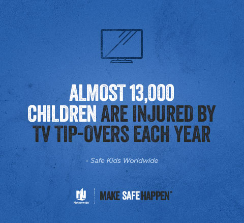 Almost 13,000 Children are Injured by TV Tip-Overs Each Year