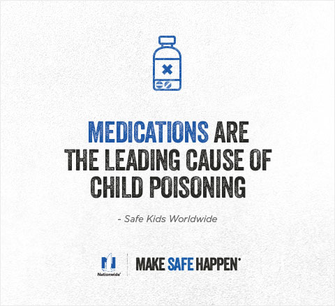 Medications are the Leading Cause of Child Poisoning